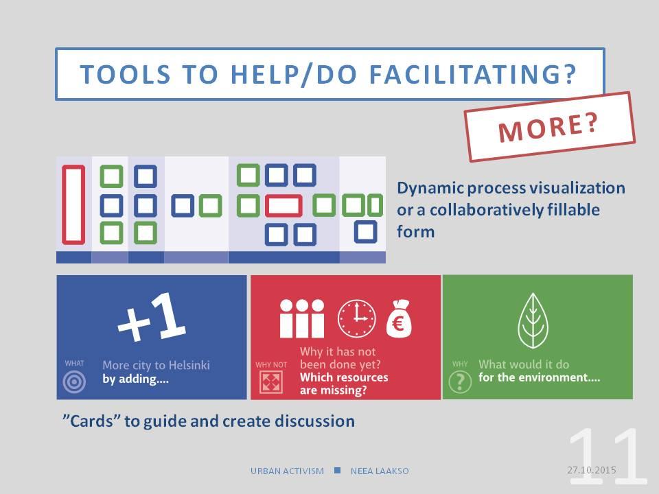 Neea Laakso kehitti gradussaan konseptin, joka tukee sosiaalisessa mediassa tapahtuvaa itseorganisoituvaa yhteiskehittelyä. Kuva: Neea Laakso
